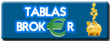 Tablas brokerbasket SuperManager ACB 2013/14